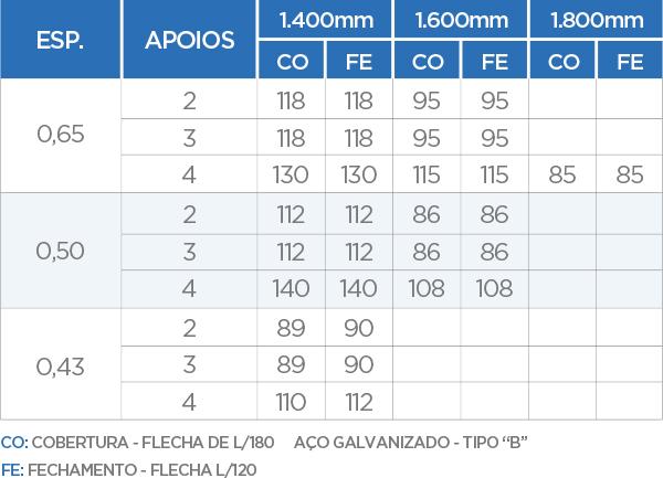 TRAPEZOIDAL TB TP 251020 - Medidas Técnicas
